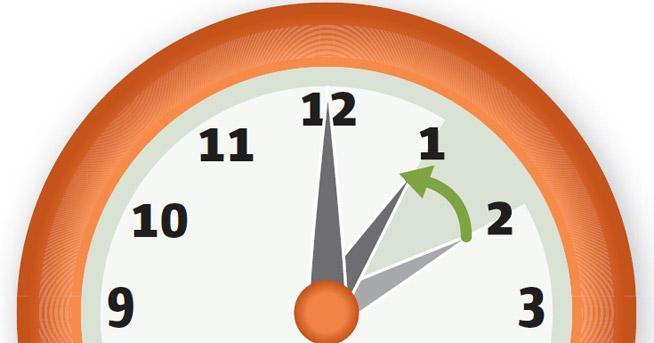 3月10日午前2時に、サマータイムがやってきます!