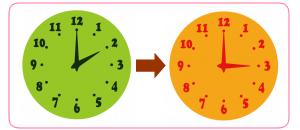 3/11は時計の針を進める日…サマータイム開始!